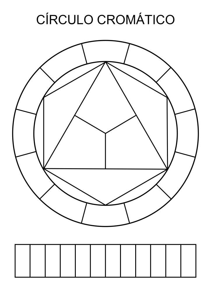 La importancia del círculo cromático.
