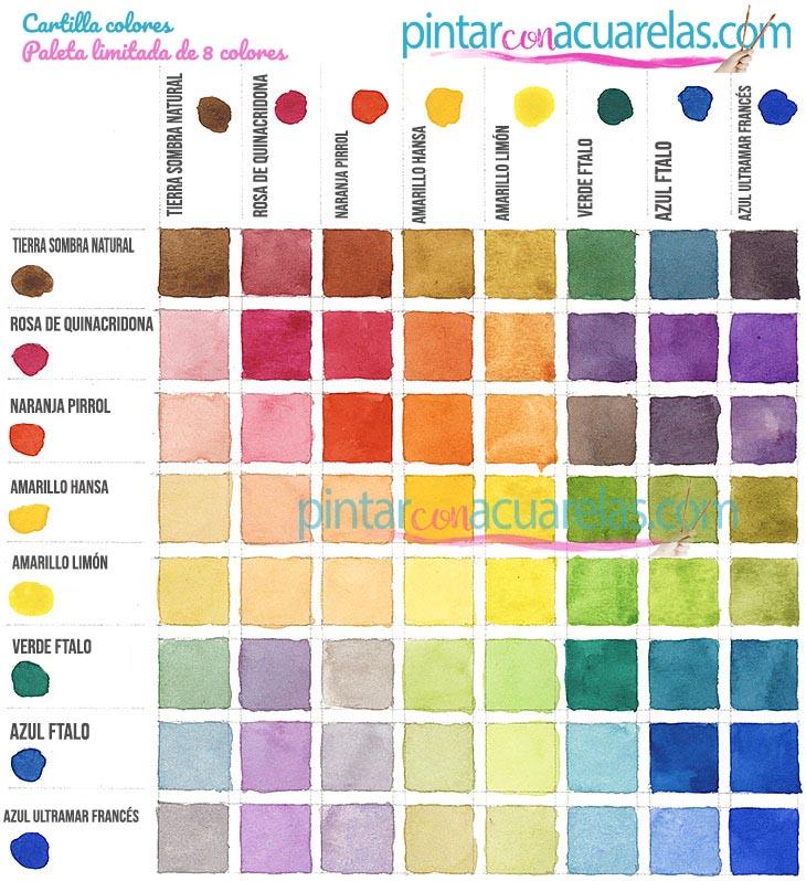 Cartilla de colores de mezclas posibles con una paleta limitada de 8 colores en acuarela