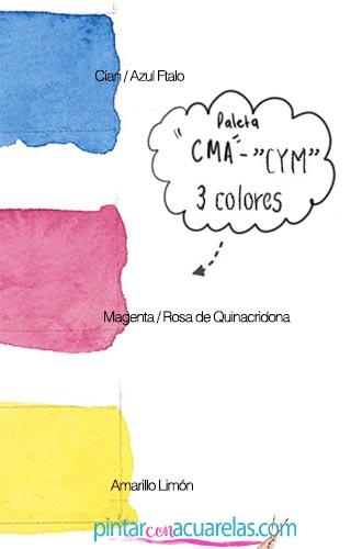 La paleta de colores de acuarela en modo CMA o cian magenta y amarillo