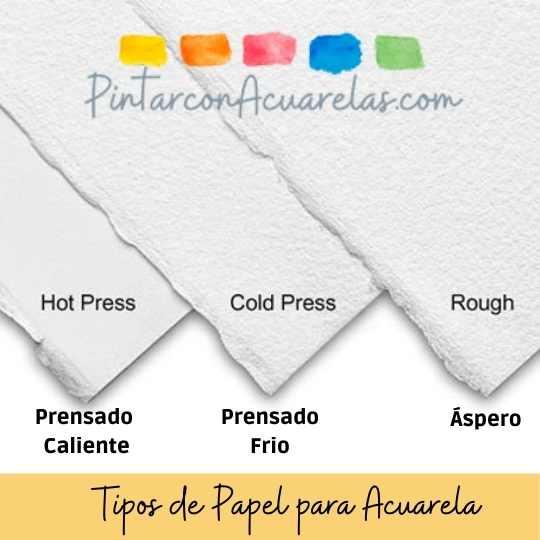Tipos de papel de acuarela según su prensado. La mayoría de las resmas o block de papel tiene el nombre en inglés. Por ello hemos colocado ambos nombres, en español e inglés.
